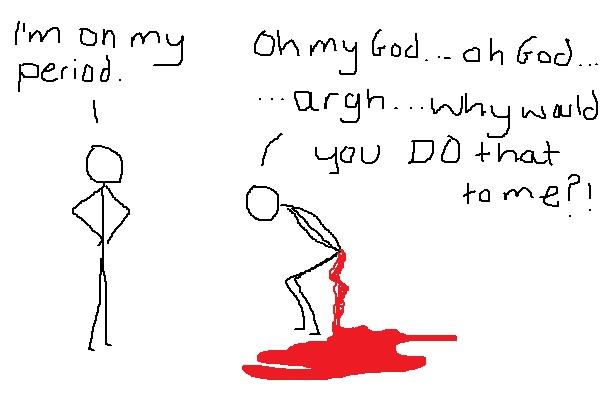 Mens menstrual cycle